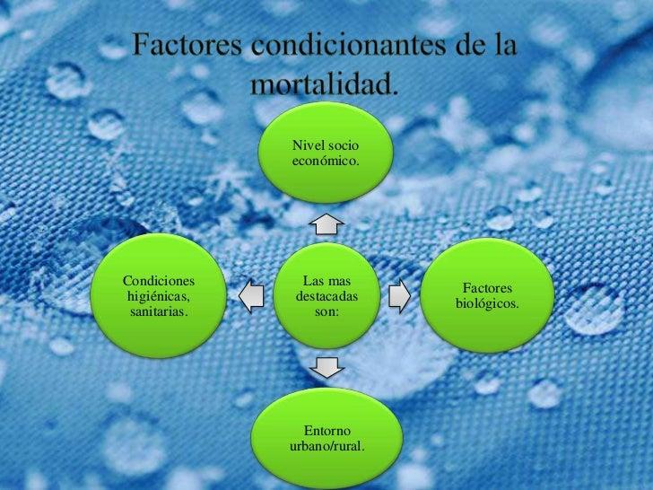 Nivel socio               económico.Condiciones      Las mas                                Factores higiénicas,    destac...