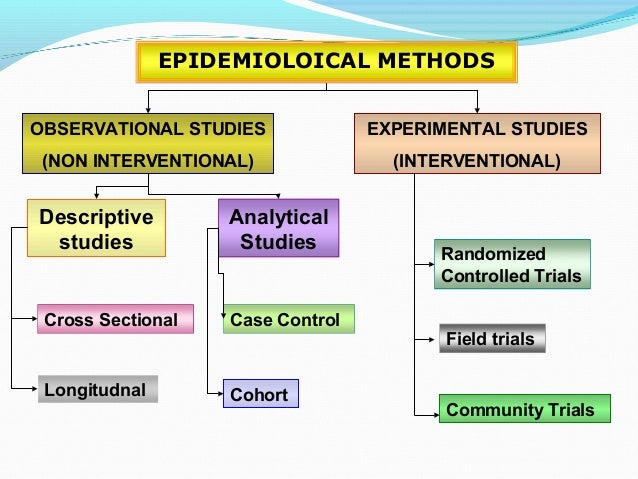 Epidemiology, by Example - Statistics