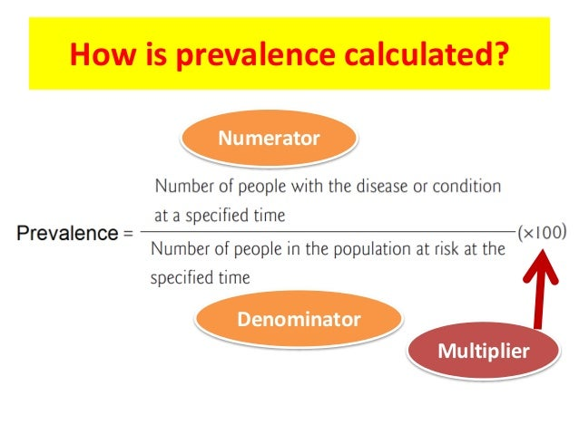 Types of prevalence; 17.