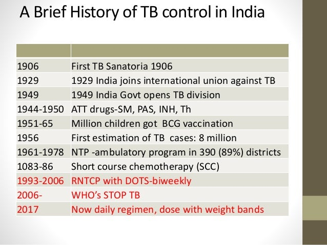 the national tuberculosis control programme in south india In india, collaborative activities to control tb-hiv have been implemented jointly  by the revised national tuberculosis control programme (rntcp) and the.