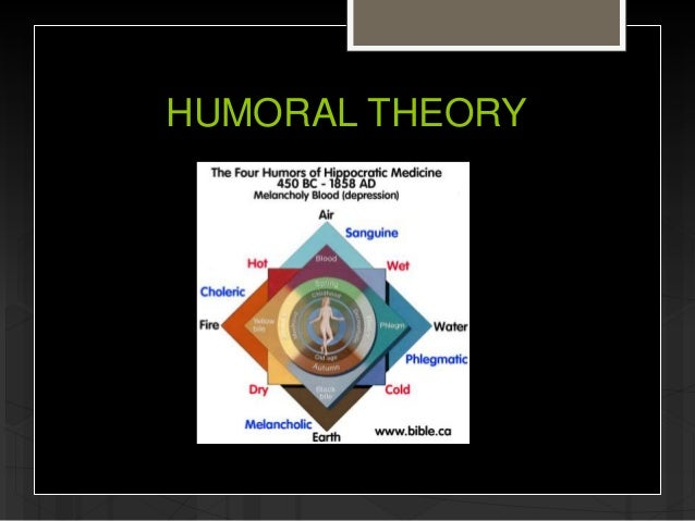 caries dental epidemiology theory humoral vital teeth worm worms