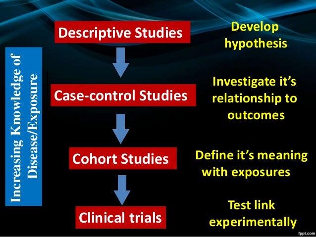 Determining predictors for severe acute malnutrition  Causal     Quantitative Research