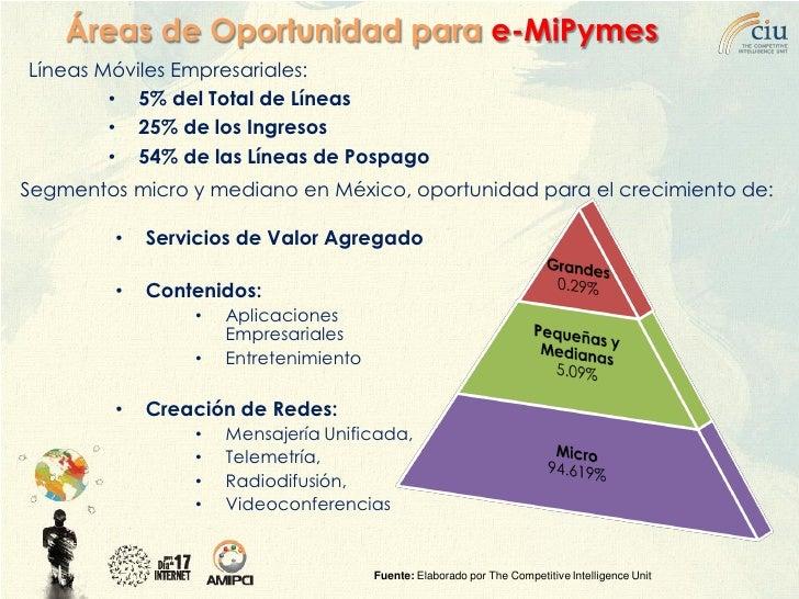 Áreas de Oportunidad para e-MiPymes Líneas Móviles Empresariales:         • 5% del Total de Líneas         • 25% de los In...