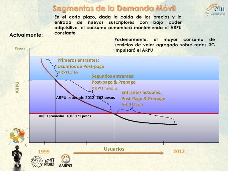 Segmentos de la Demanda Móvil                   En el corto plazo, dada la caída de los precios y la                   ent...