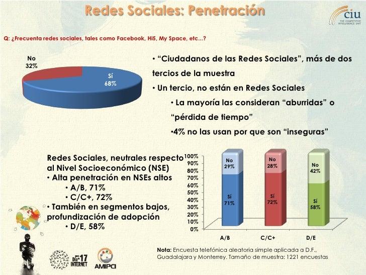 Redes Sociales: Penetración Q: ¿Frecuenta redes sociales, tales como Facebook, Hi5, My Space, etc...?           No        ...