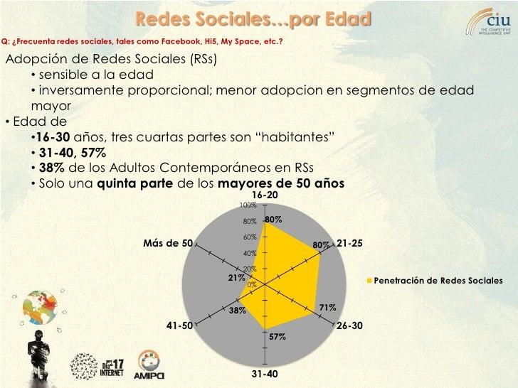 Redes Sociales…por Edad Q: ¿Frecuenta redes sociales, tales como Facebook, Hi5, My Space, etc.?   Adopción de Redes Social...