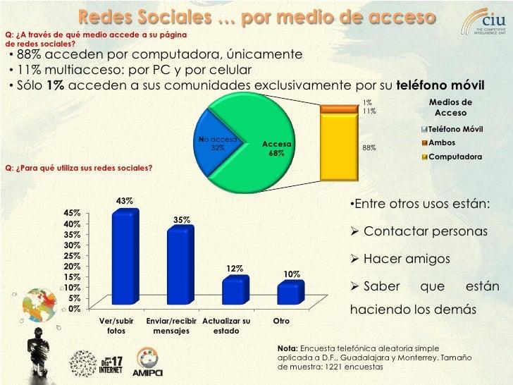 Redes Sociales … por medio de acceso Q: ¿A través de qué medio accede a su página de redes sociales?  • 88% acceden por co...
