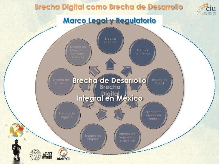 Brecha Digital como Brecha de Desarrollo          Marco Legal y Regulatorio                                       Brecha  ...