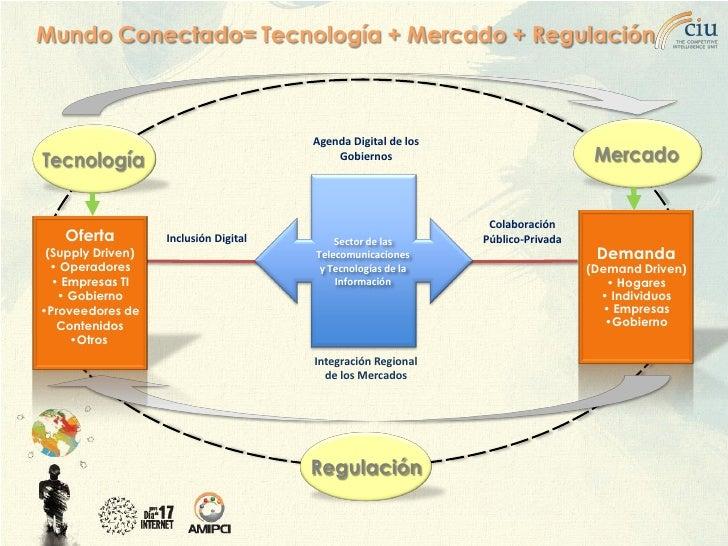 Mundo Conectado= Tecnología + Mercado + Regulación                                              Agenda Digital de los     ...