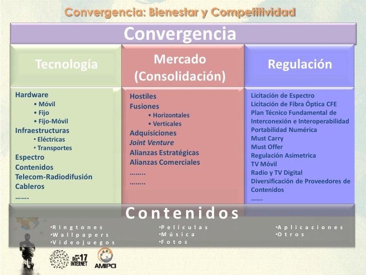 Convergencia: Bienestar y Competitividad                                         Convergencia         Tecnología          ...