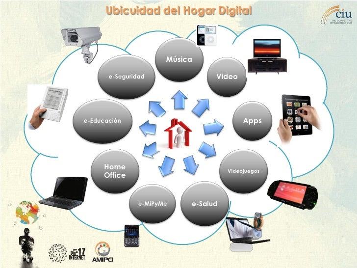 Ubicuidad del Hogar Digital                           Música         e-Seguridad                      Video     e-Educació...