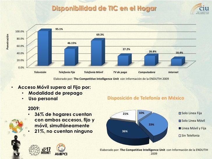 Disponibilidad de TIC en el Hogar                                              95.1%                   100.0%             ...