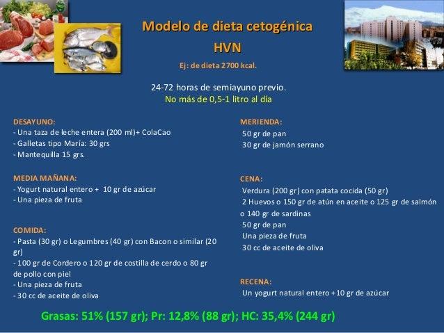 EPILEPSIA Y DIETA CETOGENICA PDF