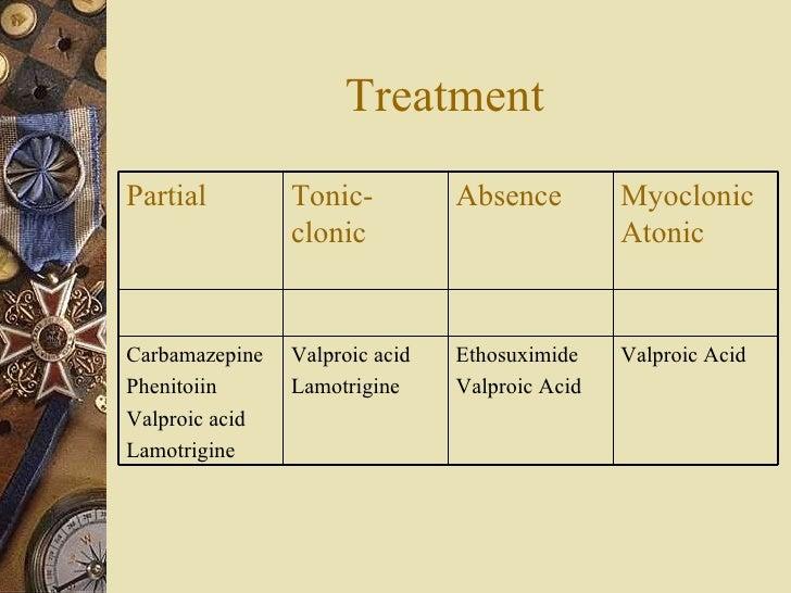 Treatment Valproic Acid Ethosuximide Valproic Acid Valproic acid Lamotrigine Carbamazepine Phenitoiin Valproic acid Lamotr...