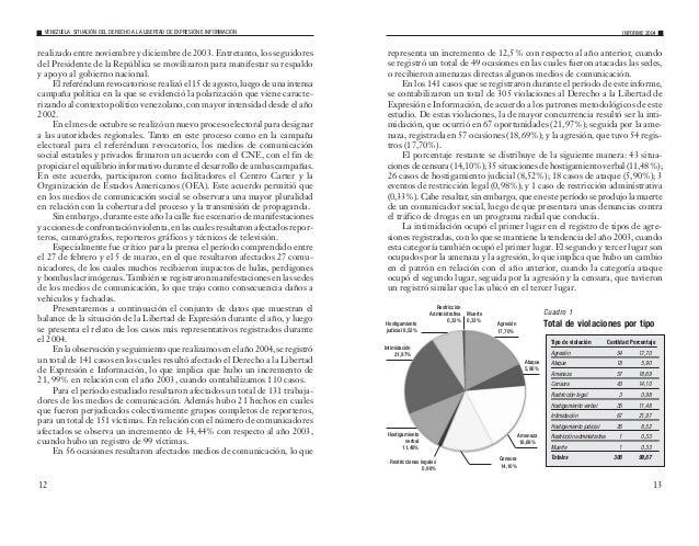 15 En el período abarcado se observa de manera reiterada los casos de perio- distas o integrantes de equipos reporteriles ...