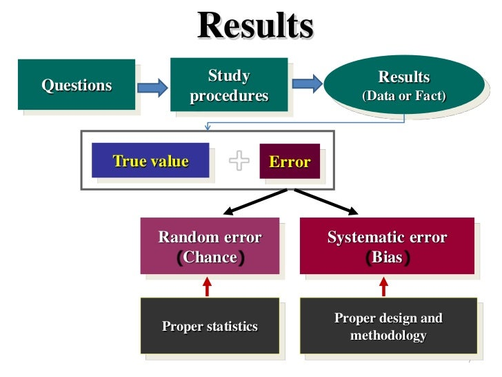 study design in research methodology Qualitative case study methodology provides tools for researchers to study complex phenomena within their contexts when the approach is applied correctly, it becomes a valuable method for health science research to develop theory, evaluate programs, and develop interventions.