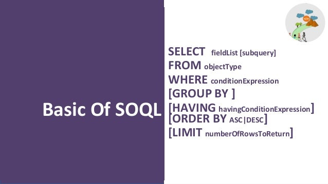 Episode 4 - Introduction to SOQL in Salesforce