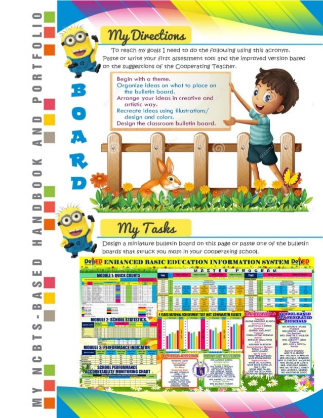 Classroom Bulletin Design ~ Fs episode designing structuring classroom bulletin