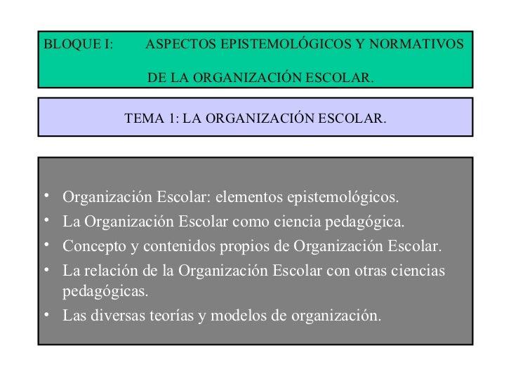 BLOQUE I: ASPECTOS EPISTEMOLÓGICOS Y NORMATIVOS    DE LA ORGANIZACIÓN ESCOLAR. <ul><li>Organización Escolar: elementos epi...