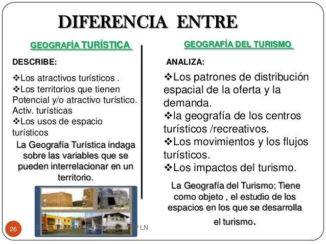 Epistemologia de la geografia - Diferencia entre arquitectura moderna y contemporanea ...