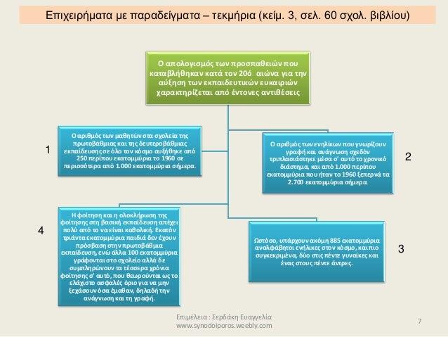 Επιμέλεια : Σερδάκη Ευαγγελία www.synodoiporos.weebly.com Ο απολογισμός των προσπαθειών που καταβλήθηκαν κατά τον 20ό αιών...