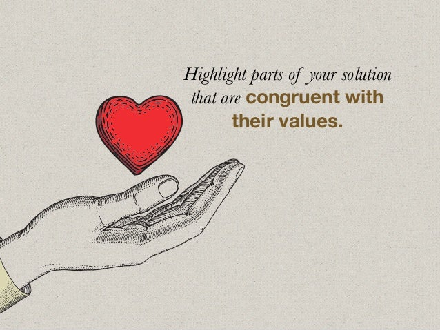 Highlight parts of your solution that are congruent with their values.