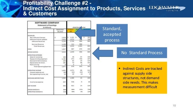 Profitability Challenge #2 - Indirect Cost Assignment to Products, Services & Customers No Standard Process Standard, acce...