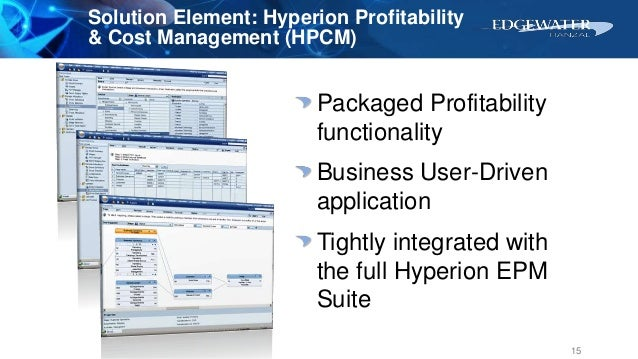 Solution Element: Hyperion Profitability & Cost Management (HPCM) Packaged Profitability functionality Business User-Drive...