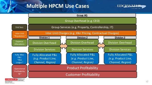 17 Group Services (e.g. Property, Controllership, IT) Product Profitability Customer Profitability Group Overhead (e.g. CE...