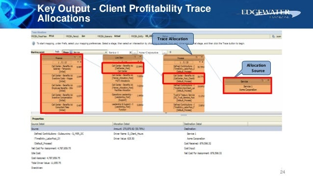 Trace Allocation Allocation Source Acme Corporation Acme Corporation Service 1 Service Key Output - Client Profitability T...