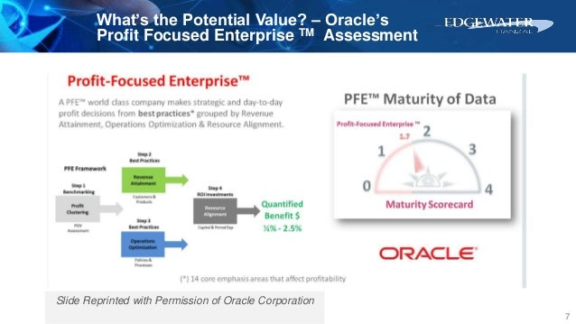 What's the Potential Value? – Oracle's Profit Focused Enterprise TM Assessment 7 Slide Reprinted with Permission of Oracle...