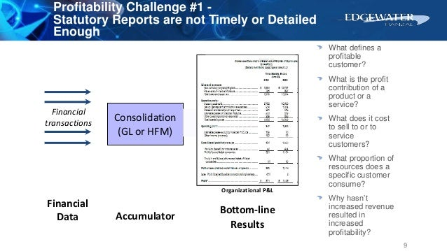 Profitability Challenge #1 - Statutory Reports are not Timely or Detailed Enough Financial transactions Financial Data Con...