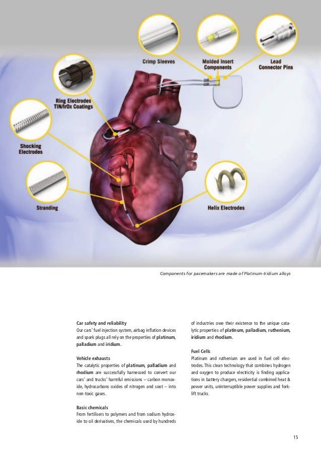 Components for pacemakers are made of Platinum-Iridium alloysCar safety and reliability                                   ...