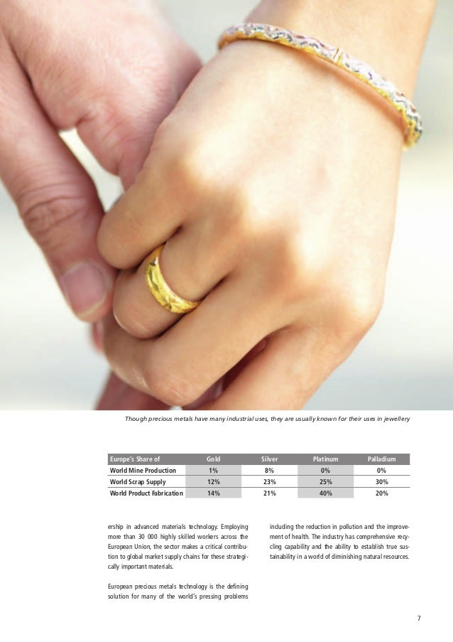 Though precious metals have many industrial uses, they are usually known for their uses in jewelleryEurope's Share of     ...