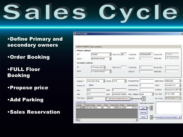 Sales Cycle <ul><li>Define Primary and secondary owners  </li></ul><ul><li>Order Booking </li></ul><ul><li>FULL Floor Book...
