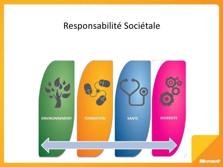 Responsabilité Sociétale<br />