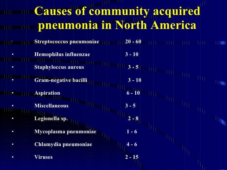 pneumonia, Sphenoid