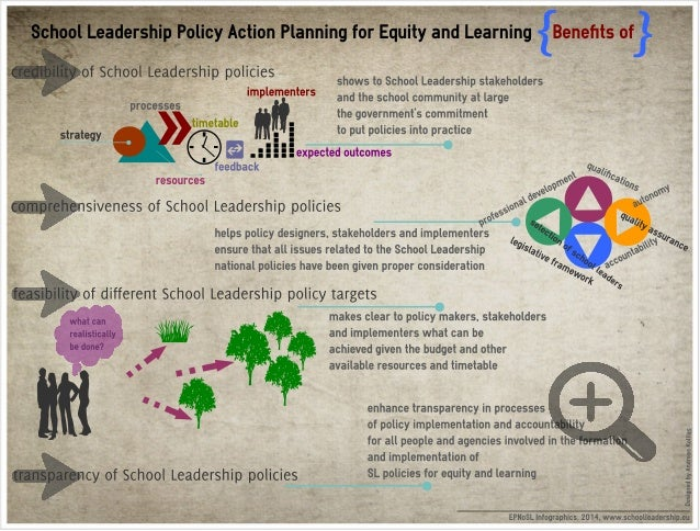 Infographics - Benefits of school leadership policy action planning