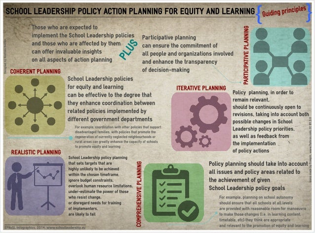Infographics - Guiding principles of school leadership policy action planning
