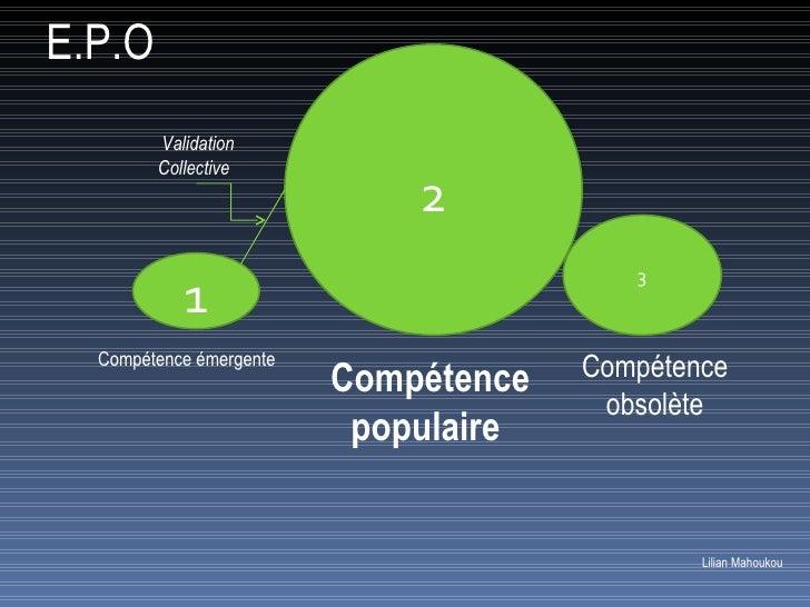 1 2 3  Validation Collective Compétence émergente Compétence populaire  Compétence obsolète E.P.O Lilian Mahoukou