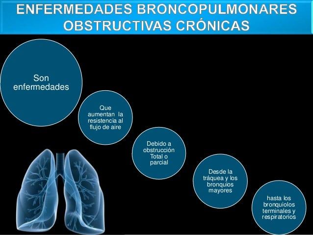 Epoc enfisema bronquitis crónica,bronquiectasia y asma Slide 2