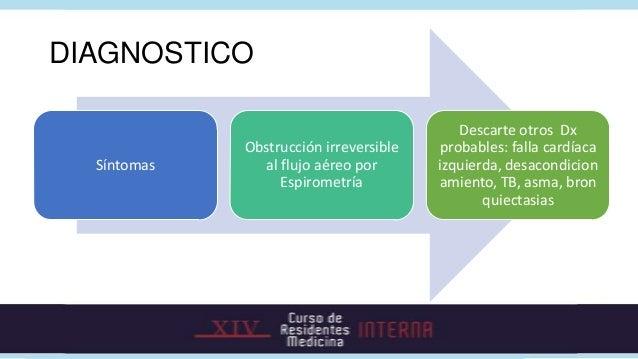 DIAGNOSTICO                                           Descarte otros Dx             Obstrucción irreversible   probables: ...