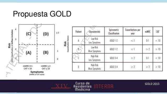 Propuesta GOLD                 GOLD 2013