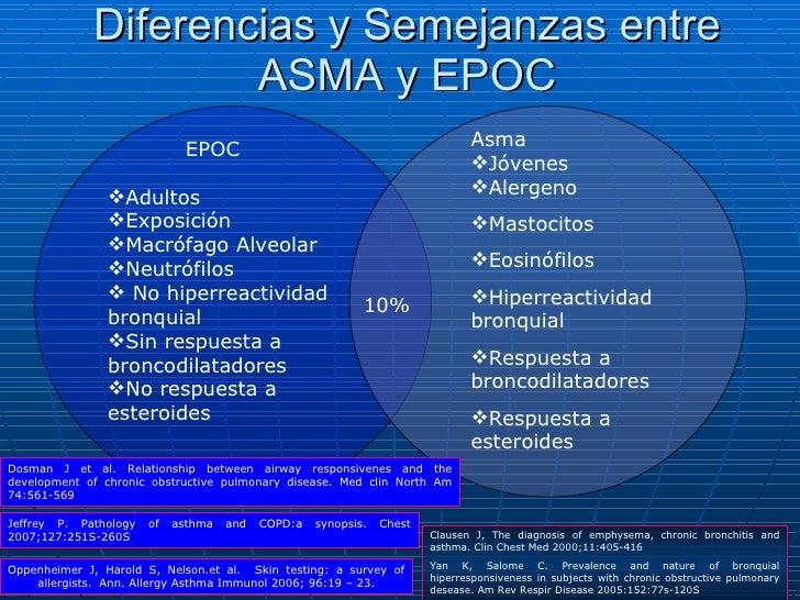 diferencia esteroides y no esteroides