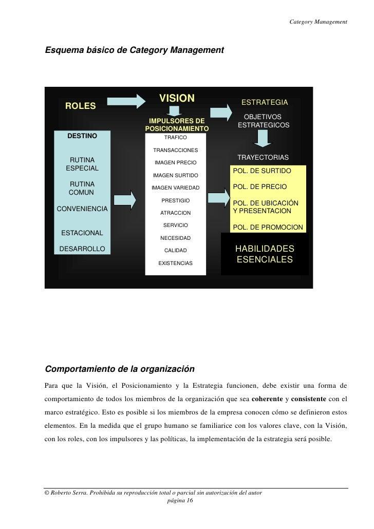 Category ManagementEsquema básico de Category Management                                            VISION                ...