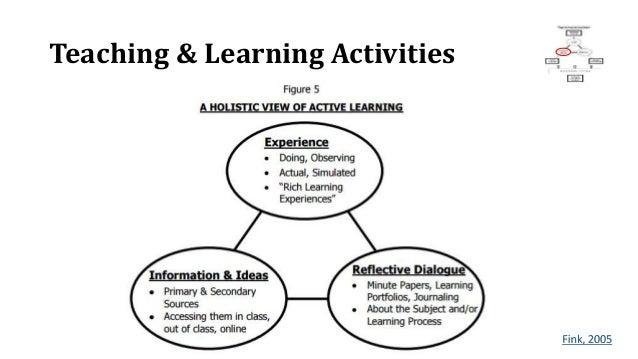 E portfolio as a liberating pedagogy in a study abroad context