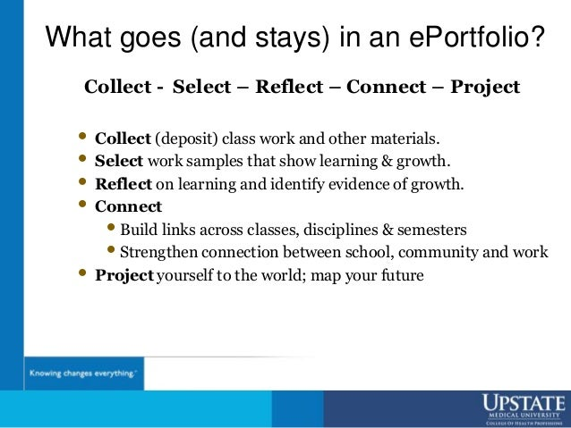 What goes (and stays) in an ePortfolio? Collect - Select – Reflect – Connect – Project • Collect (deposit) class work and ...