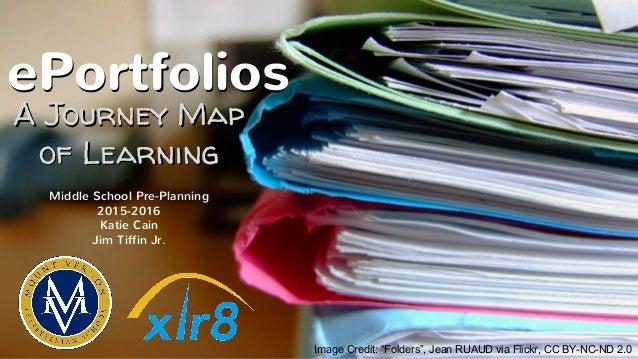 "ePortfolios A Journey Map of Learning ePortfolios A Journey Map of Learning Image Credit: ""Folders"", Jean RUAUD via Flickr..."
