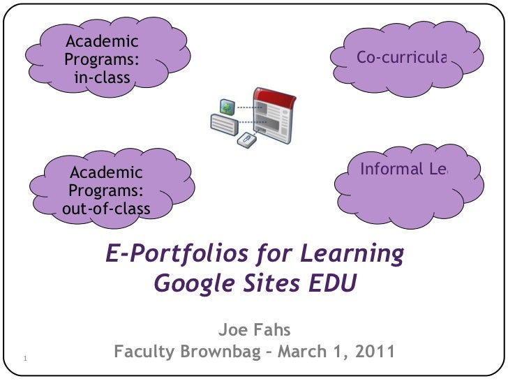 E-Portfolios for Learning Google Sites EDU Joe Fahs Faculty Brownbag – March 1, 2011 Academic Programs: out-of-class Co-cu...