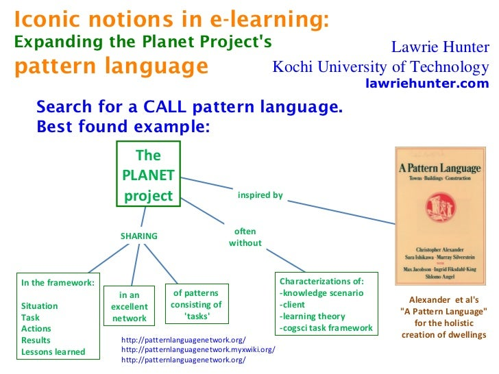 Iconic notions in e-learning: Expanding the Planet Project's  pattern language  Lawrie Hunter Kochi University of Technolo...